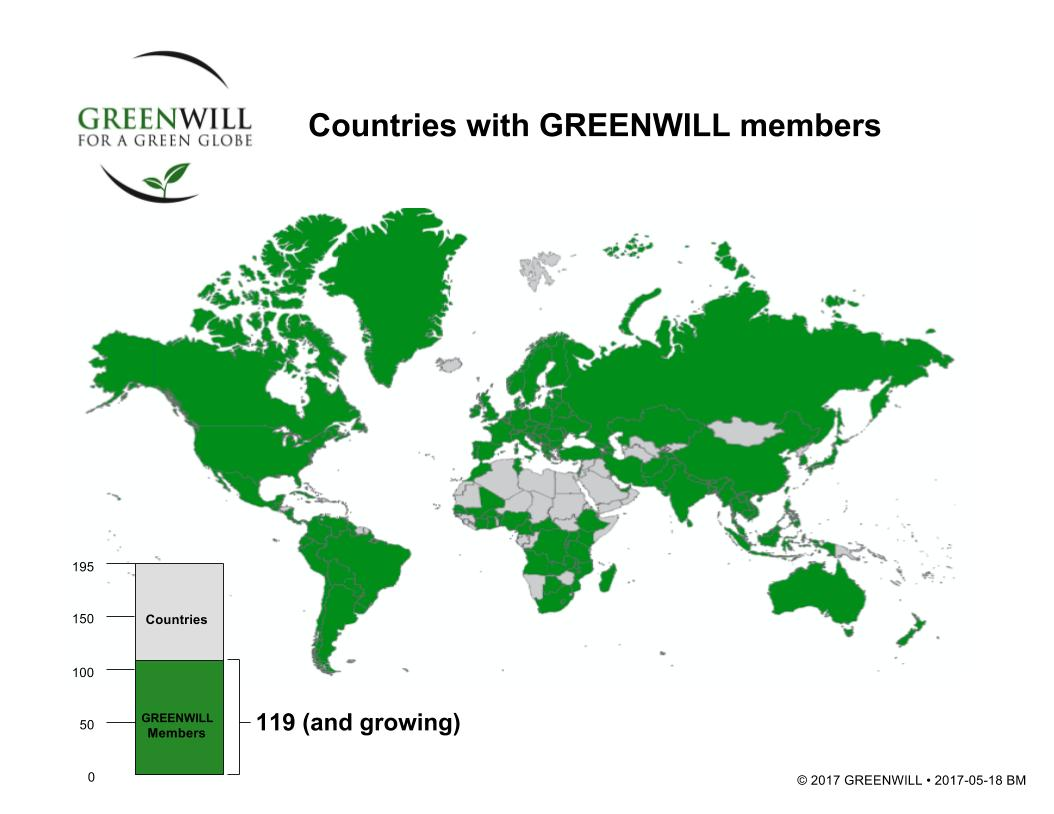 GREENWILL map of registrants (108 countries)